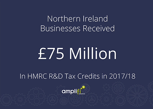 £75 Million in R and D tax credits v2